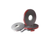 Special Use Tapes                                 - T070041